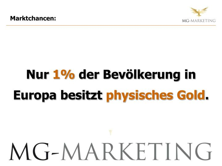 Marktchancen: