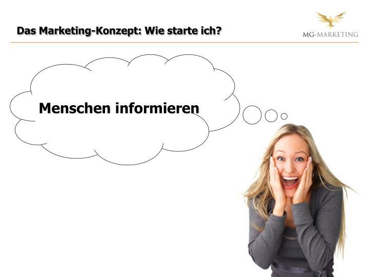 Das Marketing-Konzept: Wie starte ich?