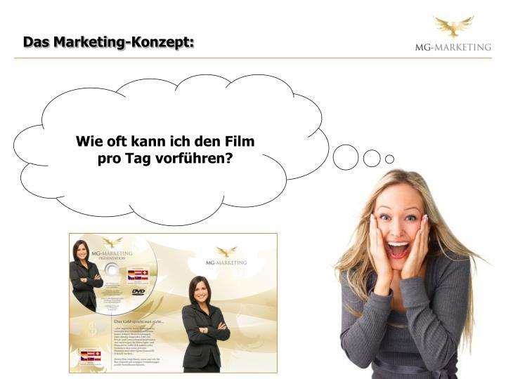 Das Marketing-Konzept: