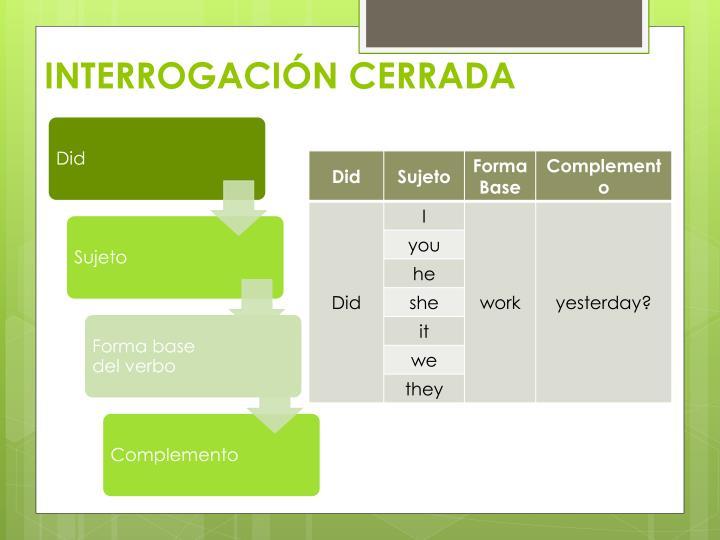 INTERROGACIÓN CERRADA