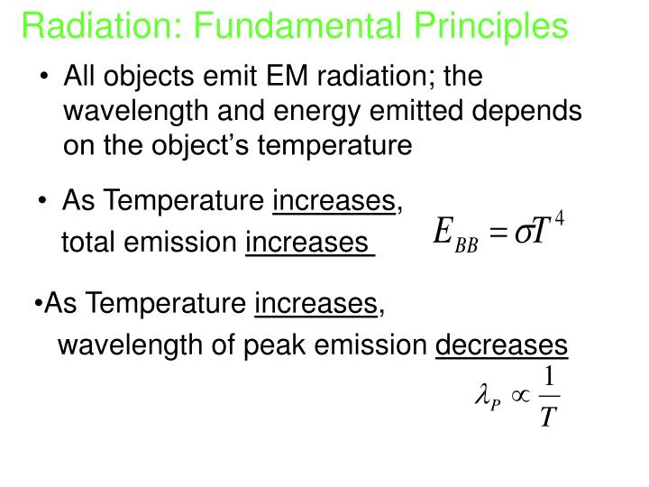 Radiation: Fundamental Principles