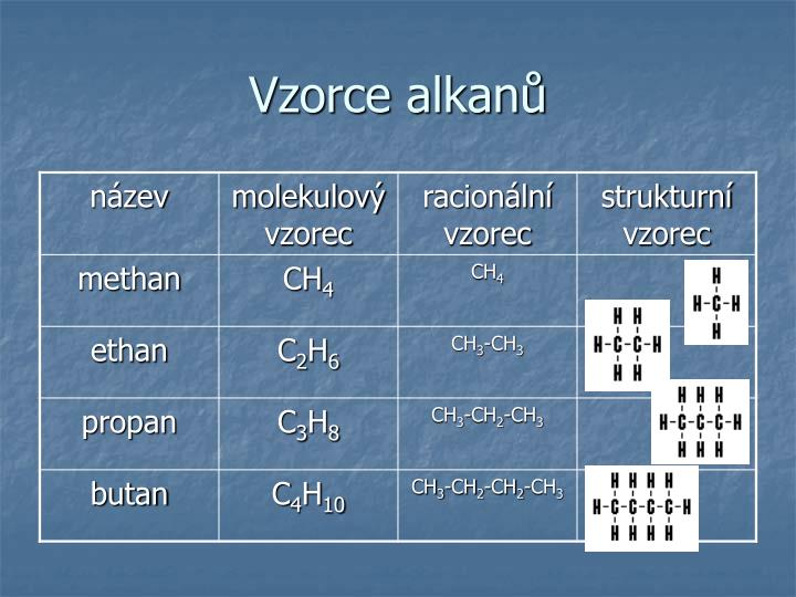 Vzorce alkanů