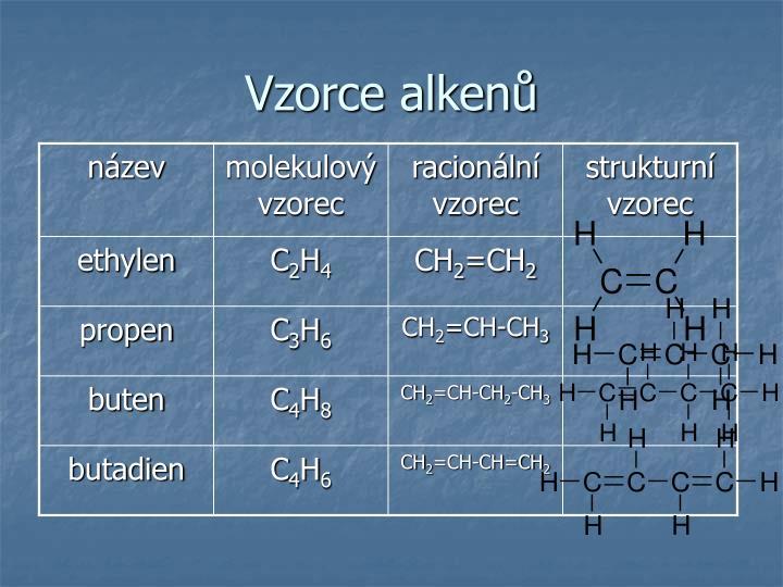 Vzorce alkenů