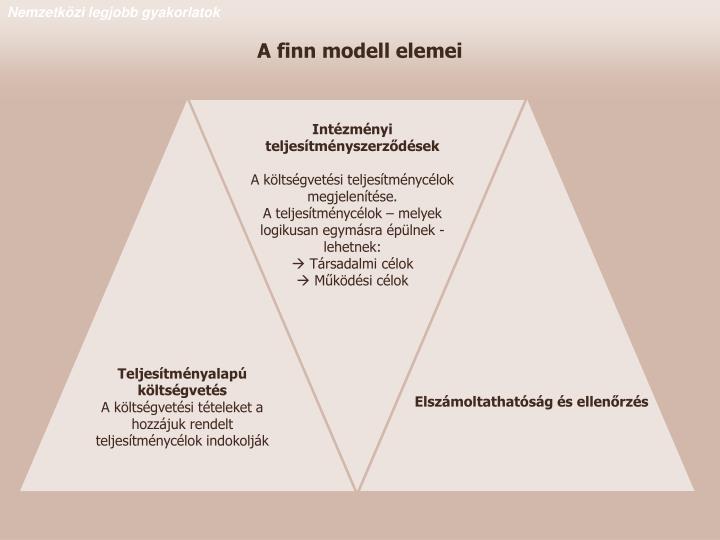 A finn modell elemei
