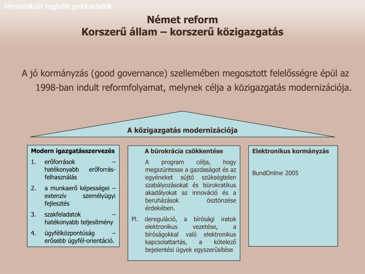 Német reform