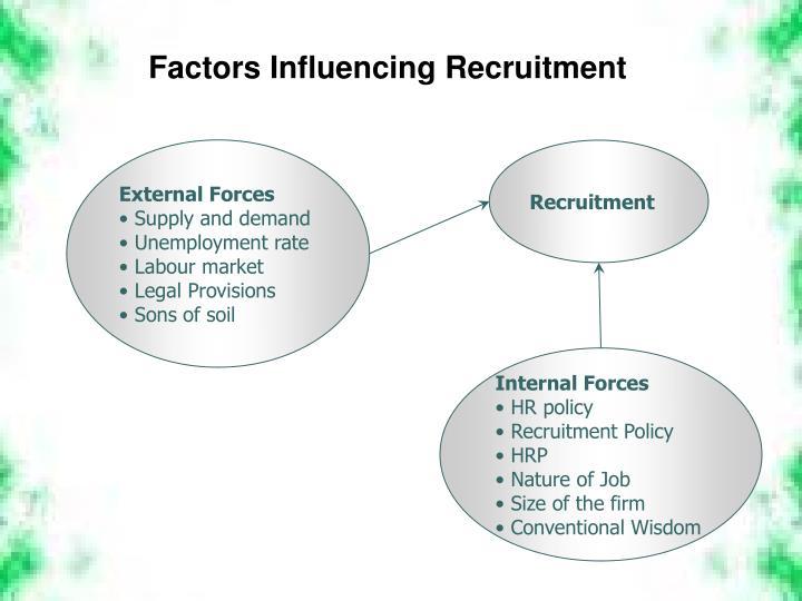 Factors Influencing Recruitment