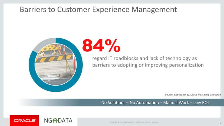 Barriers to Customer Experience Management