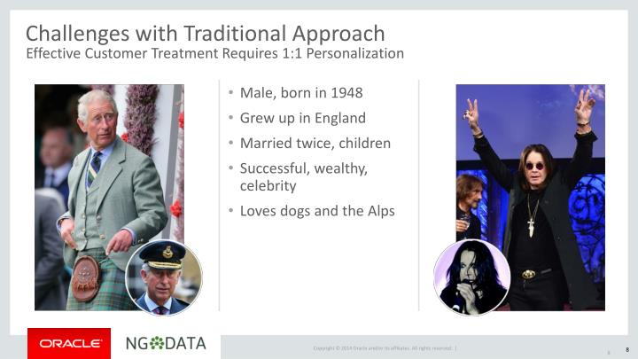 Challenges with Traditional Approach