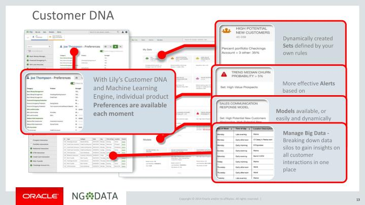 Customer DNA
