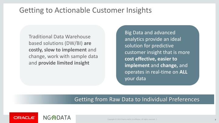 Getting to Actionable Customer Insights
