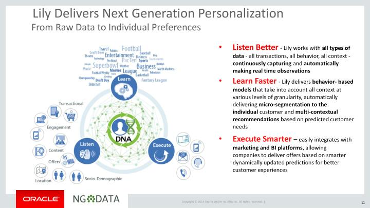 Lily Delivers Next Generation Personalization