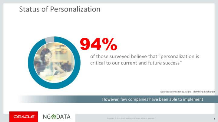 Status of Personalization