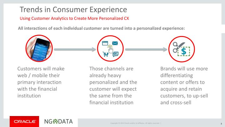 Trends in Consumer Experience