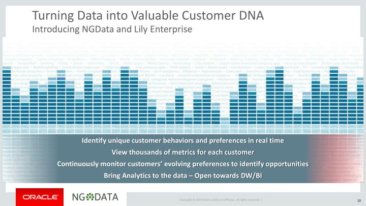 Turning Data into Valuable Customer DNA