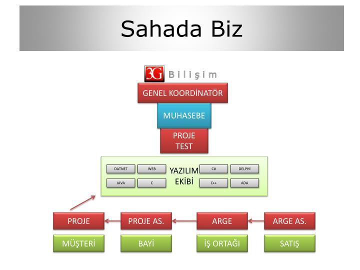 Sahada Biz