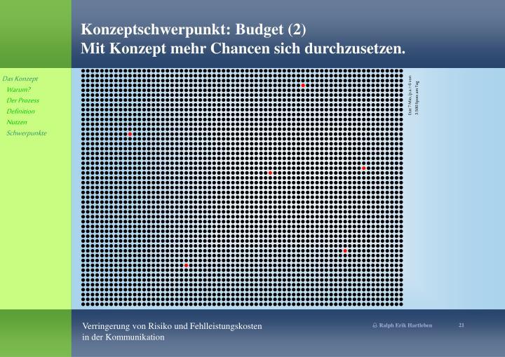 Konzeptschwerpunkt: Budget (2)