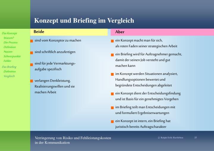 Konzept und Briefing im Vergleich