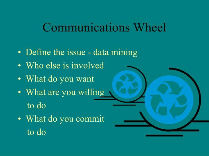 Communications Wheel