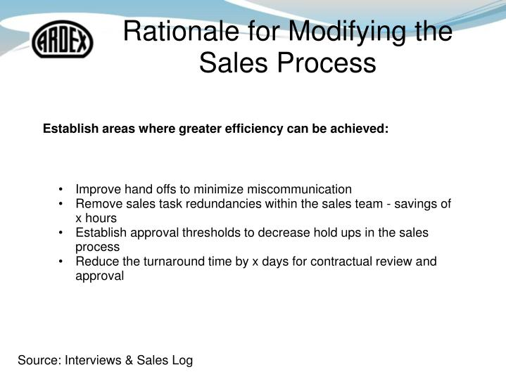 Rationale for Modifying the Sales Process