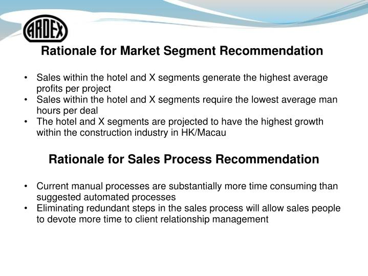 Rationale for Market Segment Recommendation