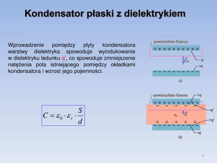 Kondensator płaski z dielektrykiem