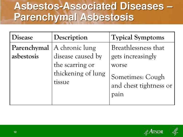 Asbestos-Associated Diseases – Parenchymal Asbestosis