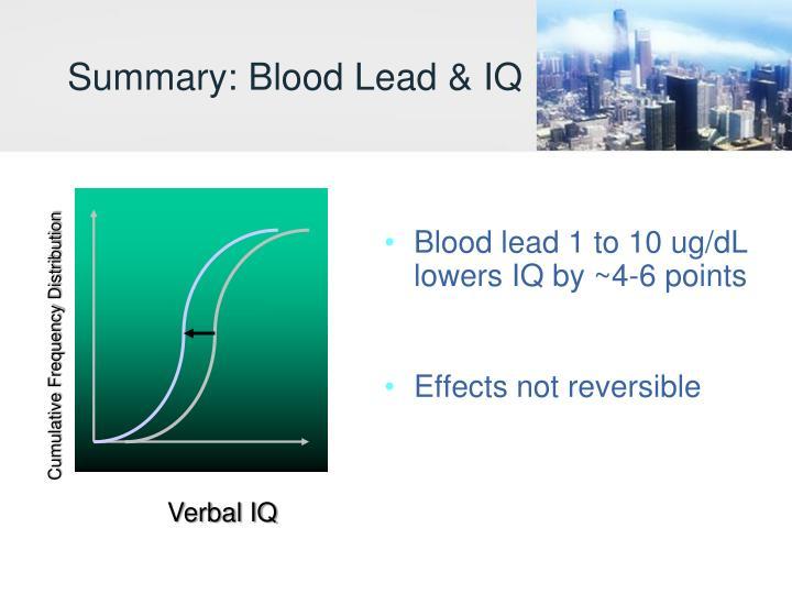 Summary: Blood Lead & IQ