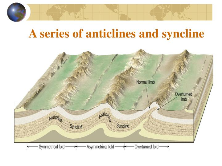 A series of anticlines and syncline