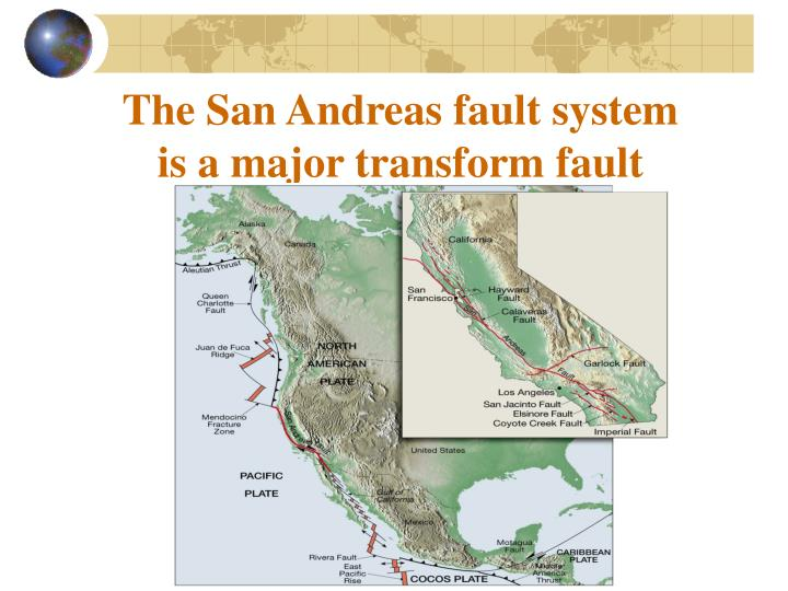 The San Andreas fault system