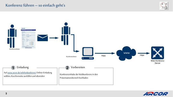 Web-Konferenz