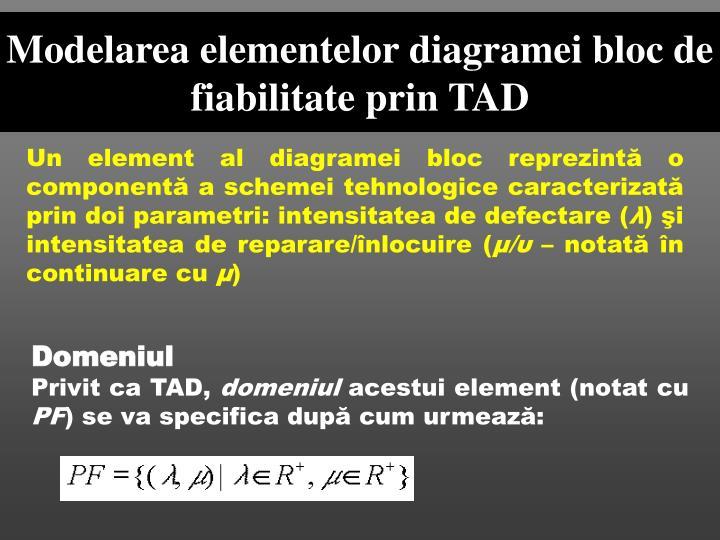 Modelarea elementelor diagramei bloc de fiabilitate prin TAD