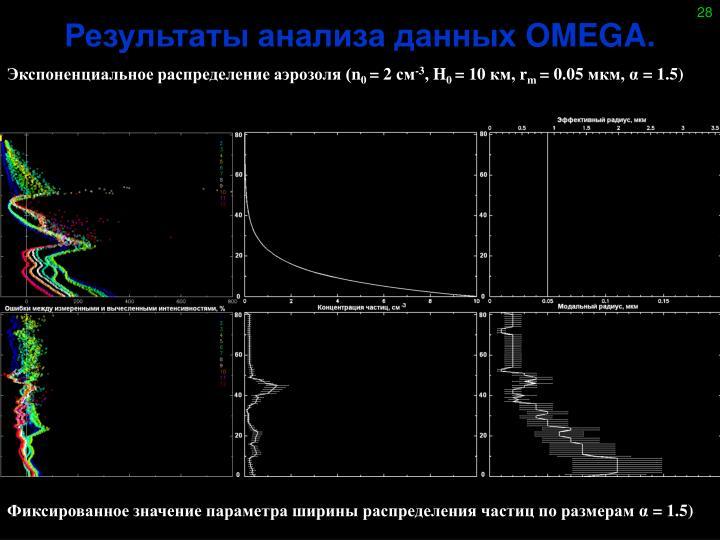 Экспоненциальное распределение аэрозоля (