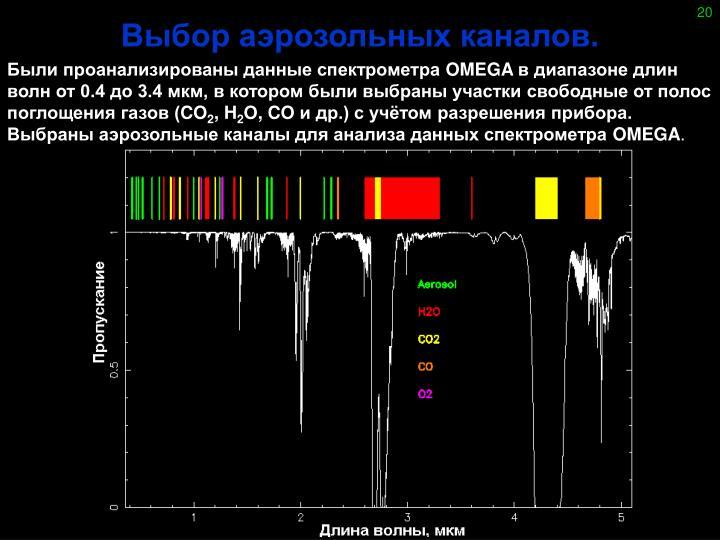 Были проанализированы данные спектрометра
