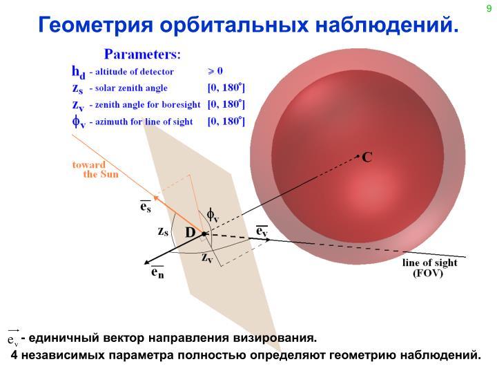 Геометрия орбитальных наблюдений.