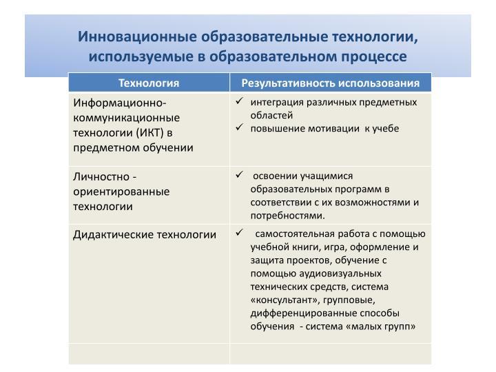 Инновационные образовательные технологии, используемые в образовательном процессе
