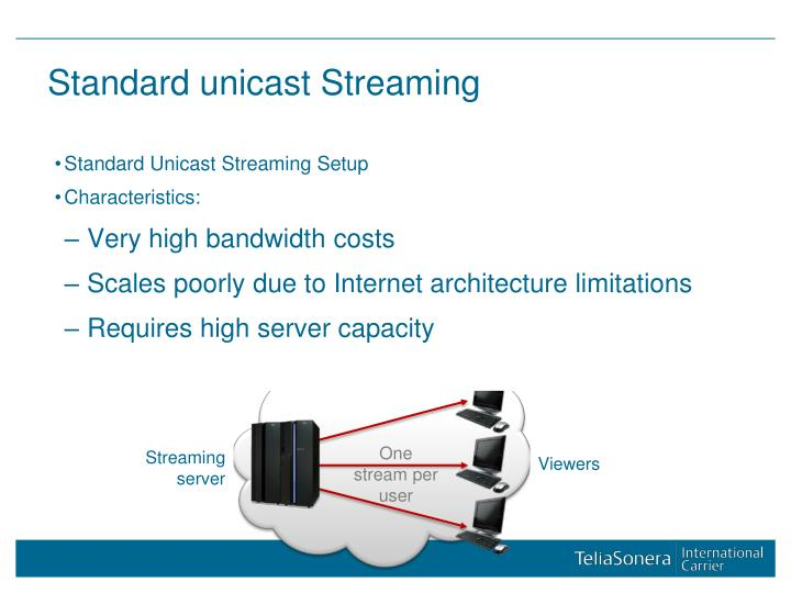 Standard unicast Streaming