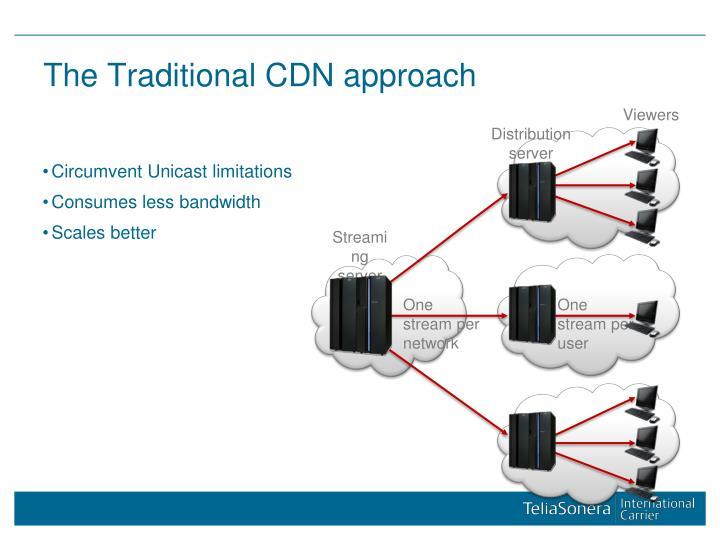 The Traditional CDN approach