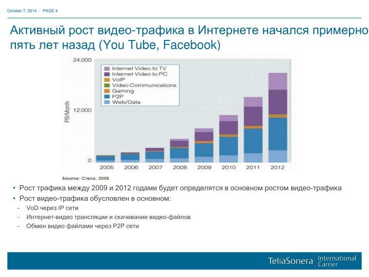 Активный рост видео-трафика в Интернете начался примерно пять лет назад (