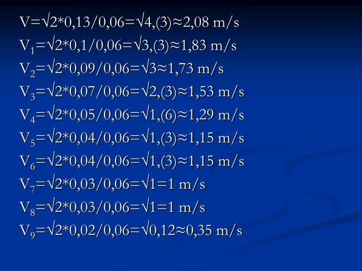 V=√2*0,13/0,06=√4,(3)≈2,08 m/s