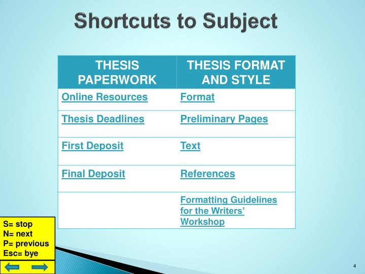 Shortcuts to Subject