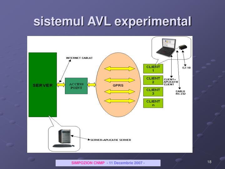 sistemul AVL experimental