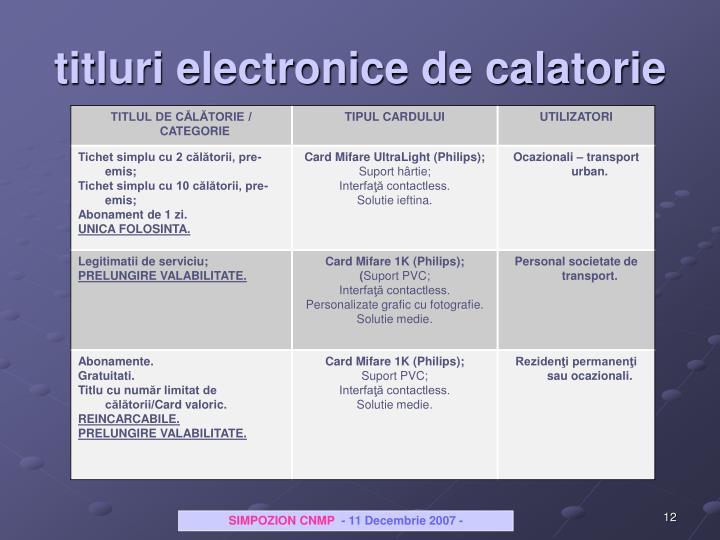 titluri electronice de calatorie