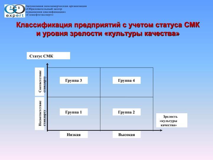 Классификация предприятий с учетом статуса СМК и уровня зрелости «культуры качества»