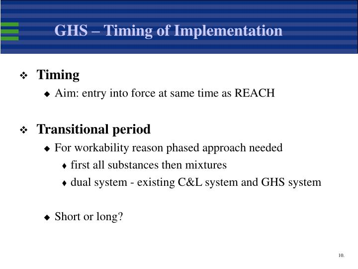 GHS – Timing of Implementation