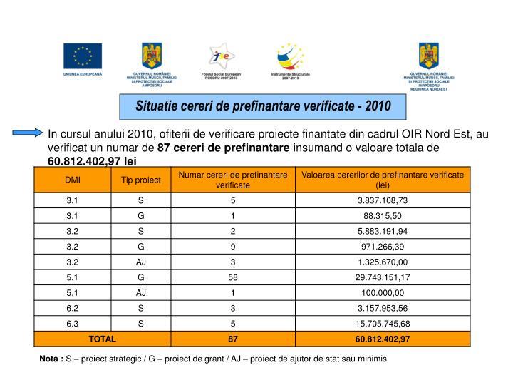 Situatie cereri de prefinantare verificate - 2010