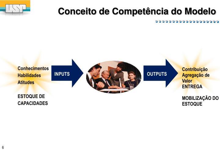 Conceito de Competência do Modelo