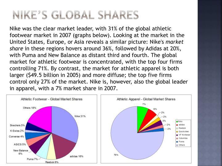 Nike's Global Shares