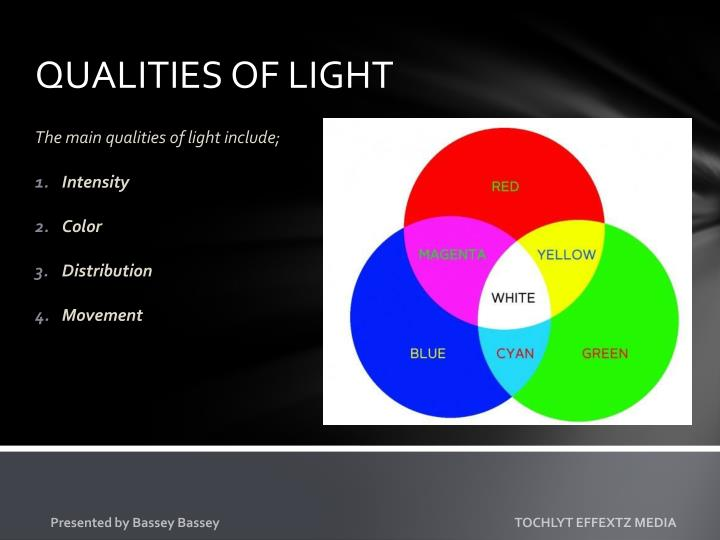 QUALITIES OF LIGHT
