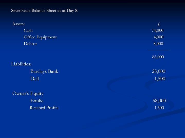 SevenSeas: Balance Sheet as at Day 8.