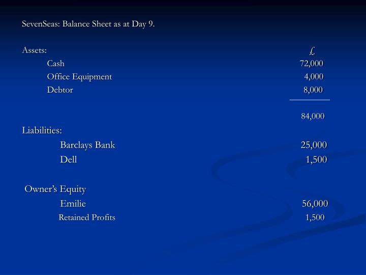 SevenSeas: Balance Sheet as at Day 9.
